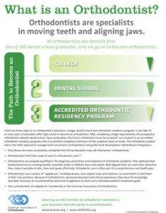 APPROVED-What_is_an_Orthodontist_Flyer